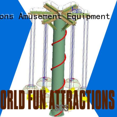 mini roller coaster for sale pendulum roller coaster for sale f1