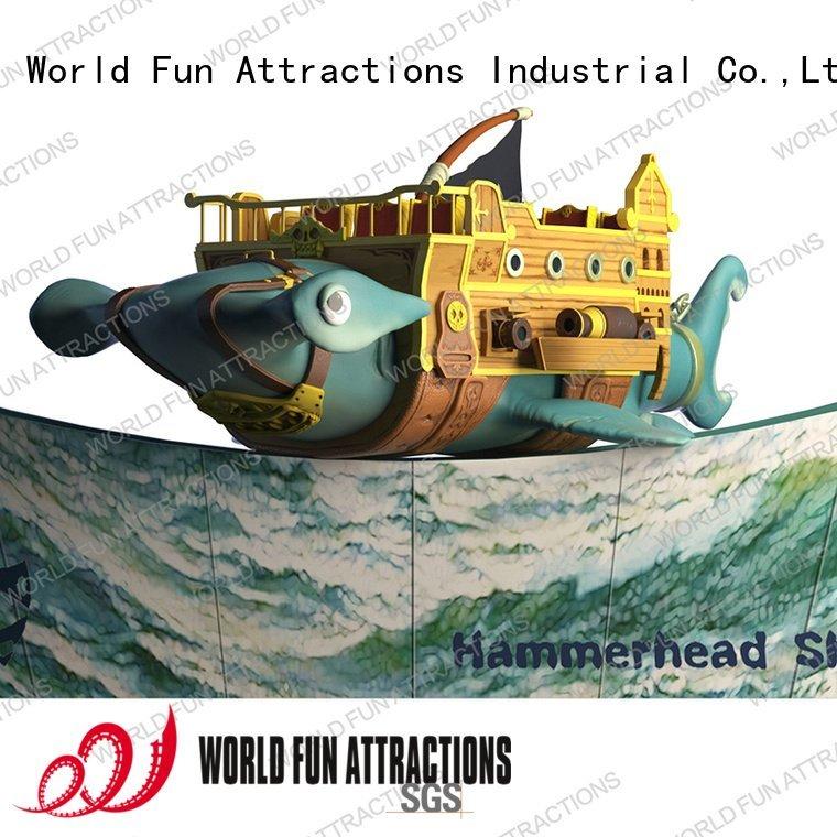 shark greedy World Fun Attractions kids indoor amusement